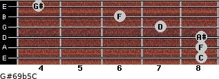 G#6/9b5/C for guitar on frets 8, 8, 8, 7, 6, 4