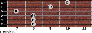 G#6/9b5/C for guitar on frets 8, 8, 8, 7, 9, 10