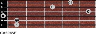 G#6/9b5/F for guitar on frets 1, 1, 0, 5, 3, 4