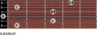 G#6/9b5/F for guitar on frets 1, 3, 0, 3, 1, 4