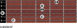 G#6/9b5/F for guitar on frets 1, 3, 0, 3, 3, 4