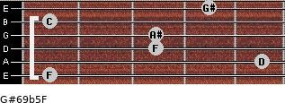 G#6/9b5/F for guitar on frets 1, 5, 3, 3, 1, 4