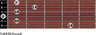 G#6/9b5sus4 for guitar on frets 4, 1, 0, 1, 2, 1