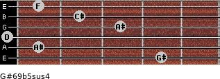 G#6/9b5sus4 for guitar on frets 4, 1, 0, 3, 2, 1