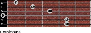 G#6/9b5sus4 for guitar on frets 4, 4, 0, 3, 2, 1
