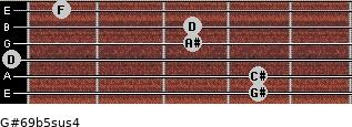 G#6/9b5sus4 for guitar on frets 4, 4, 0, 3, 3, 1