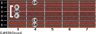 G#6/9b5sus4 for guitar on frets 4, 4, 3, 3, 3, 4