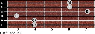 G#6/9b5sus4 for guitar on frets 4, 4, 3, 7, 6, 6