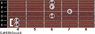 G#6/9b5sus4 for guitar on frets 4, 4, 6, 7, 6, 6