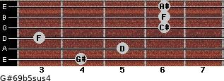 G#6/9b5sus4 for guitar on frets 4, 5, 3, 6, 6, 6