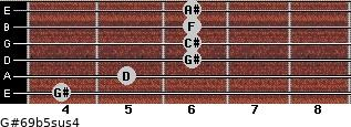 G#6/9b5sus4 for guitar on frets 4, 5, 6, 6, 6, 6