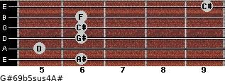 G#6/9b5sus4/A# for guitar on frets 6, 5, 6, 6, 6, 9