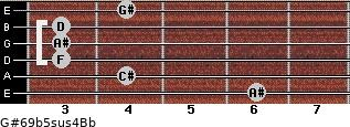 G#6/9b5sus4/Bb for guitar on frets 6, 4, 3, 3, 3, 4