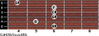 G#6/9b5sus4/Bb for guitar on frets 6, 5, 6, 6, 6, 4