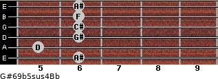 G#6/9b5sus4/Bb for guitar on frets 6, 5, 6, 6, 6, 6