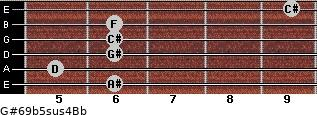 G#6/9b5sus4/Bb for guitar on frets 6, 5, 6, 6, 6, 9