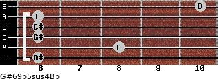 G#6/9b5sus4/Bb for guitar on frets 6, 8, 6, 6, 6, 10