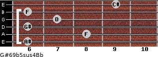 G#6/9b5sus4/Bb for guitar on frets 6, 8, 6, 7, 6, 9