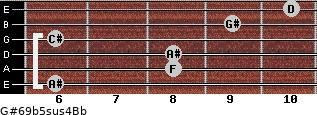 G#6/9b5sus4/Bb for guitar on frets 6, 8, 8, 6, 9, 10