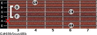 G#6/9b5sus4/Bb for guitar on frets 6, x, 3, 6, 3, 4