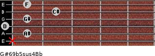 G#6/9b5sus4/Bb for guitar on frets x, 1, 0, 1, 2, 1