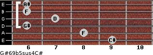 G#6/9b5sus4/C# for guitar on frets 9, 8, 6, 7, 6, 6
