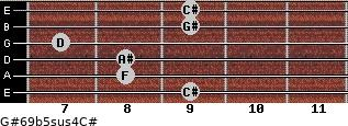 G#6/9b5sus4/C# for guitar on frets 9, 8, 8, 7, 9, 9