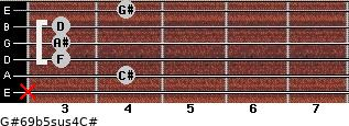 G#6/9b5sus4/C# for guitar on frets x, 4, 3, 3, 3, 4