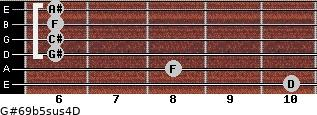 G#6/9b5sus4/D for guitar on frets 10, 8, 6, 6, 6, 6