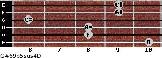 G#6/9b5sus4/D for guitar on frets 10, 8, 8, 6, 9, 9