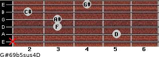 G#6/9b5sus4/D for guitar on frets x, 5, 3, 3, 2, 4