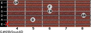 G#6/9b5sus4/D for guitar on frets x, 5, 8, 6, 6, 4