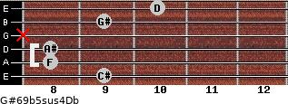 G#6/9b5sus4/Db for guitar on frets 9, 8, 8, x, 9, 10