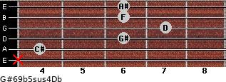 G#6/9b5sus4/Db for guitar on frets x, 4, 6, 7, 6, 6