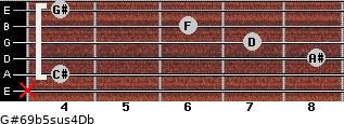 G#6/9b5sus4/Db for guitar on frets x, 4, 8, 7, 6, 4