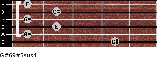 G#6/9#5sus4 for guitar on frets 4, 1, 2, 1, 2, 1