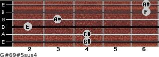 G#6/9#5sus4 for guitar on frets 4, 4, 2, 3, 6, 6