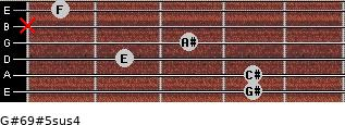 G#6/9#5sus4 for guitar on frets 4, 4, 2, 3, x, 1