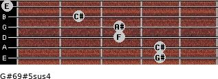 G#6/9#5sus4 for guitar on frets 4, 4, 3, 3, 2, 0