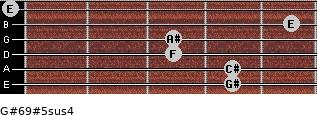 G#6/9#5sus4 for guitar on frets 4, 4, 3, 3, 5, 0