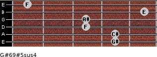 G#6/9#5sus4 for guitar on frets 4, 4, 3, 3, 5, 1
