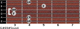 G#6/9#5sus4 for guitar on frets 4, 4, 3, 3, 5, 4