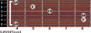 G#6/9#5sus4 for guitar on frets 4, 8, 8, 6, 5, 4