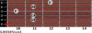 G#6/9#5sus4 for guitar on frets x, 11, 11, 10, 11, 12