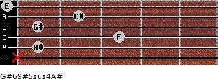 G#6/9#5sus4/A# for guitar on frets x, 1, 3, 1, 2, 0