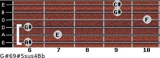 G#6/9#5sus4/Bb for guitar on frets 6, 7, 6, 10, 9, 9