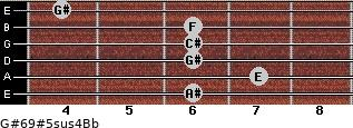 G#6/9#5sus4/Bb for guitar on frets 6, 7, 6, 6, 6, 4