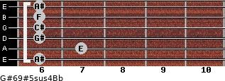 G#6/9#5sus4/Bb for guitar on frets 6, 7, 6, 6, 6, 6