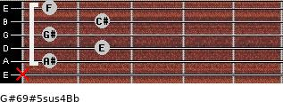 G#6/9#5sus4/Bb for guitar on frets x, 1, 2, 1, 2, 1