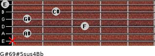 G#6/9#5sus4/Bb for guitar on frets x, 1, 3, 1, 2, 0